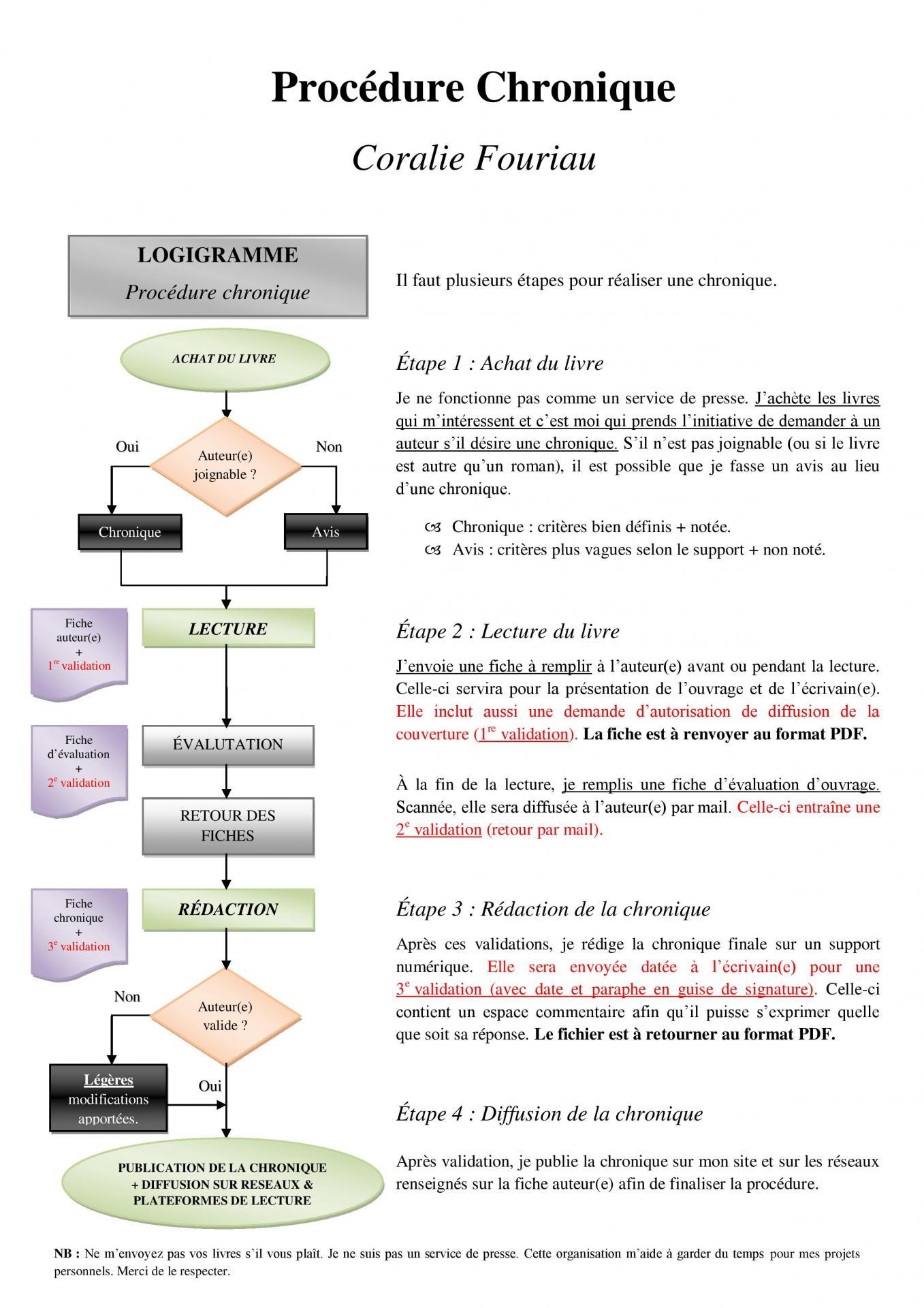 Fiche procedure chronique coralie fouriau page 001